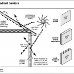 radiantBarriers