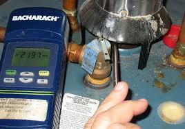Carbon Monoxide Testing in Greeley